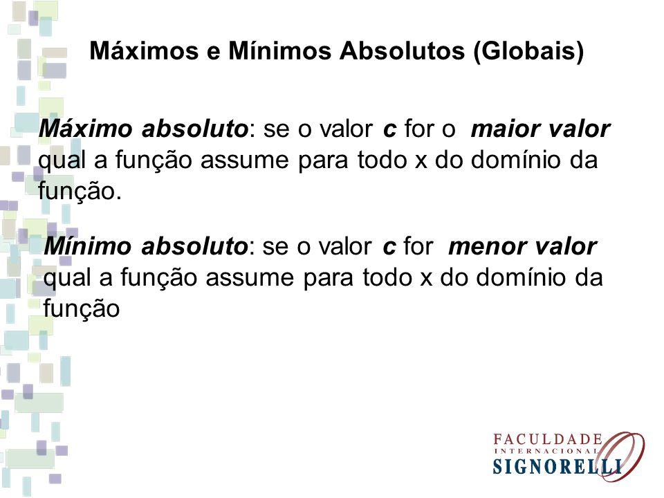 Máximos e Mínimos Absolutos (Globais) Máximo absoluto: se o valor c for o maior valor qual a função assume para todo x do domínio da função. Mínimo ab