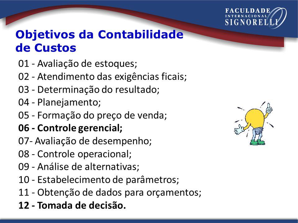 Objetivos da Contabilidade de Custos 01 - Avaliação de estoques; 02 - Atendimento das exigências ficais; 03 - Determinação do resultado; 04 - Planejam