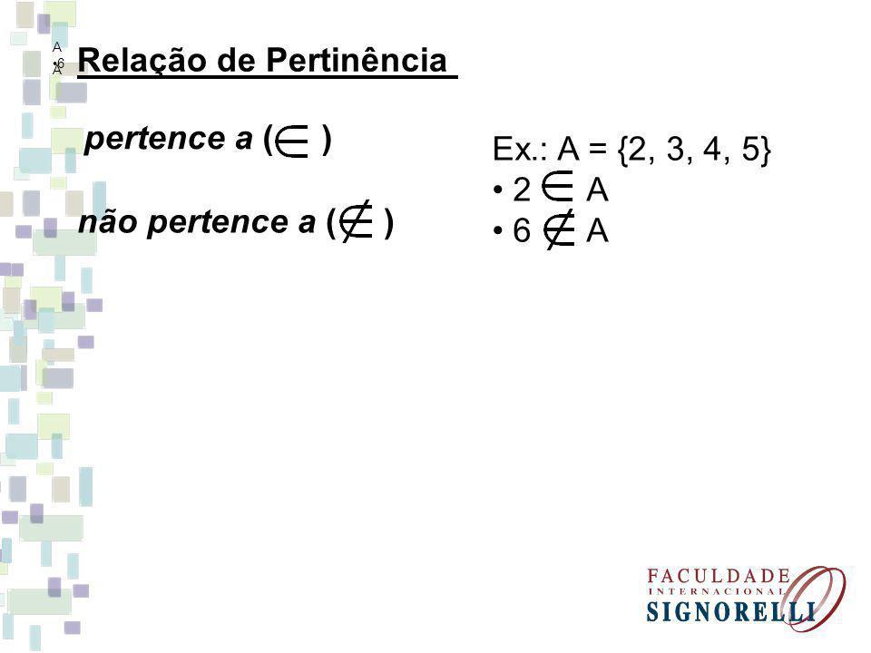 Relação de Pertinência pertence a ( ) não pertence a ( ) Ex.: A = {2, 3, 4, 5} 2 A 6 A A 6 A
