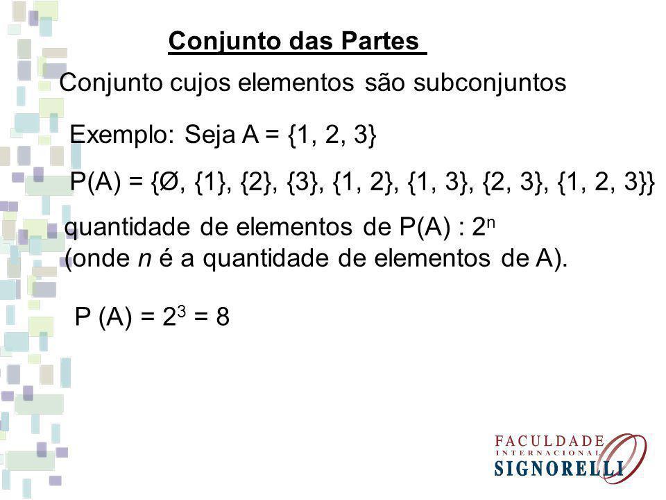 Conjunto das Partes Conjunto cujos elementos são subconjuntos Exemplo: Seja A = {1, 2, 3} P(A) = {Ø, {1}, {2}, {3}, {1, 2}, {1, 3}, {2, 3}, {1, 2, 3}}