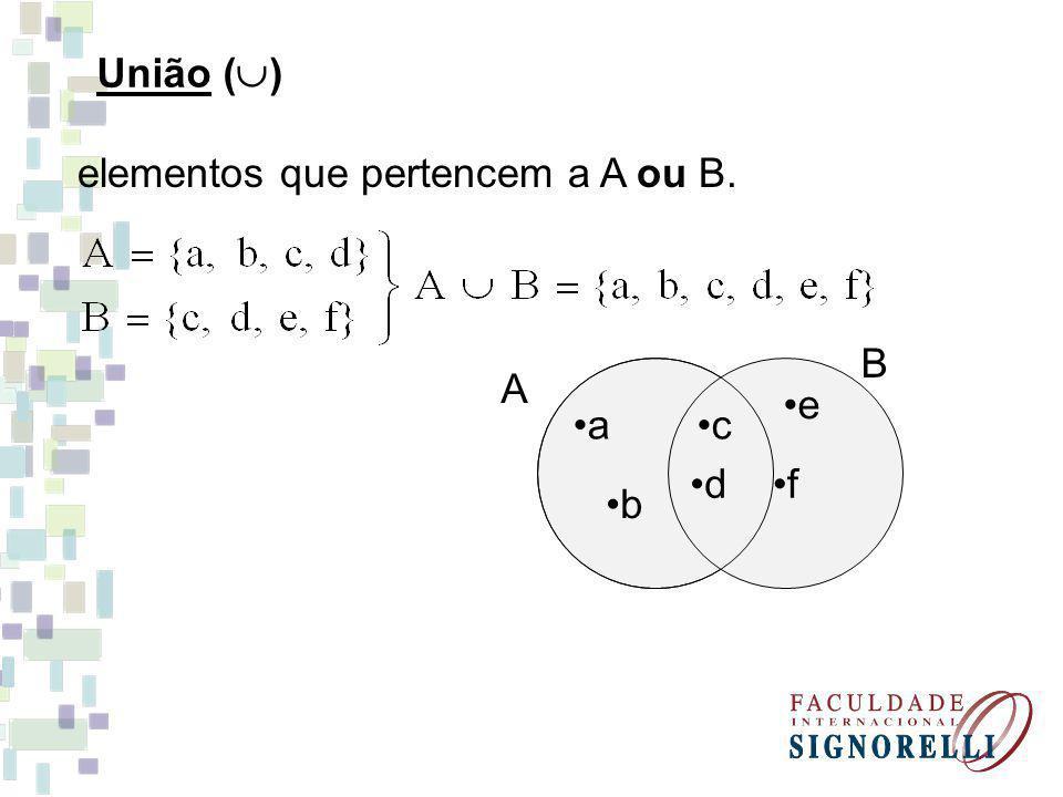 B A a b c d f e Diferença A – B elementos exclusivos de A.