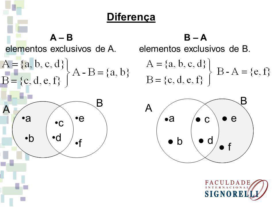 Complementar A O complementar de A em relação a B é o conjunto B – A, sendo A B. a B b c d e