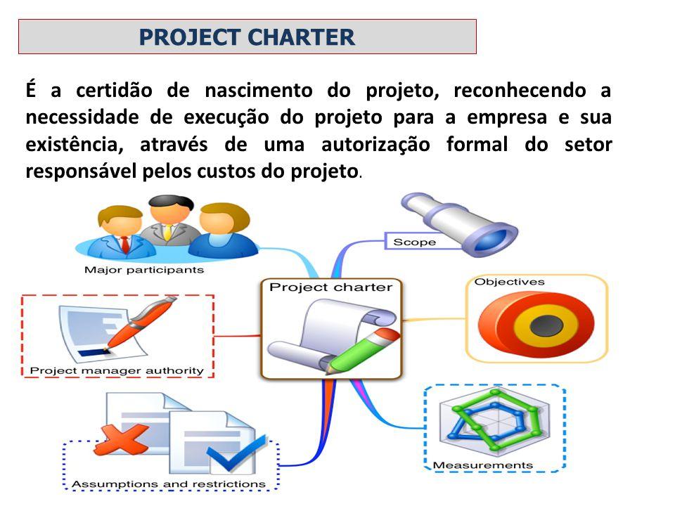 É a certidão de nascimento do projeto, reconhecendo a necessidade de execução do projeto para a empresa e sua existência, através de uma autorização f