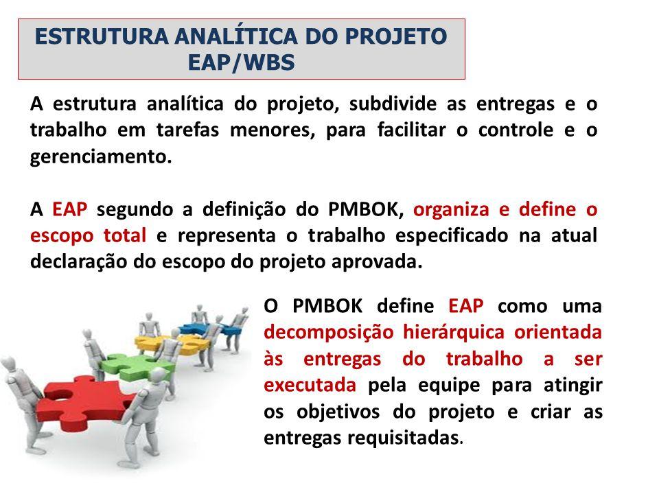 ESTRUTURA ANALÍTICA DO PROJETO EAP/WBS A estrutura analítica do projeto, subdivide as entregas e o trabalho em tarefas menores, para facilitar o contr
