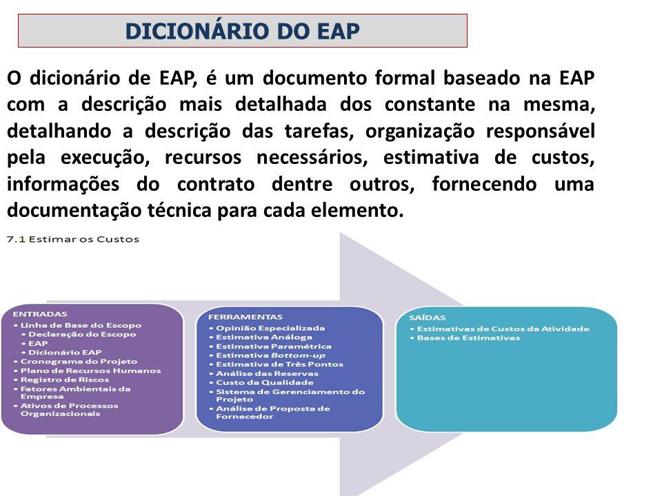 DICIONÁRIO DO EAP O dicionário de EAP, é um documento formal baseado na EAP com a descrição mais detalhada dos constante na mesma, detalhando a descri