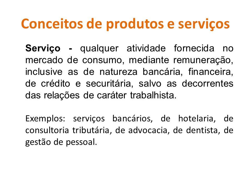 Conceitos de produtos e serviços Serviço - qualquer atividade fornecida no mercado de consumo, mediante remuneração, inclusive as de natureza bancária