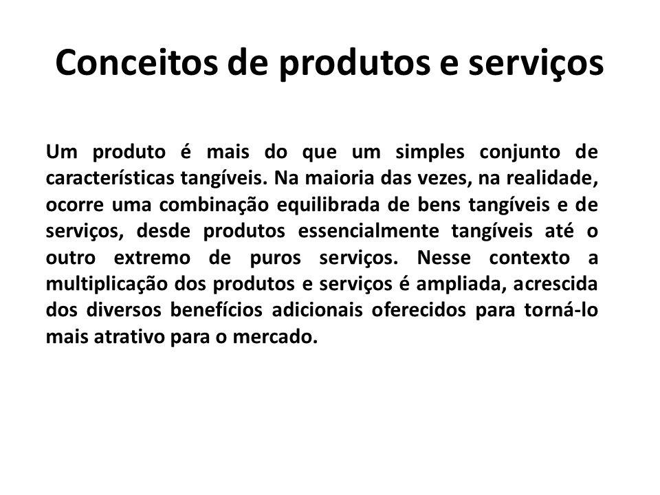 Conceitos de produtos e serviços Um produto é mais do que um simples conjunto de características tangíveis. Na maioria das vezes, na realidade, ocorre
