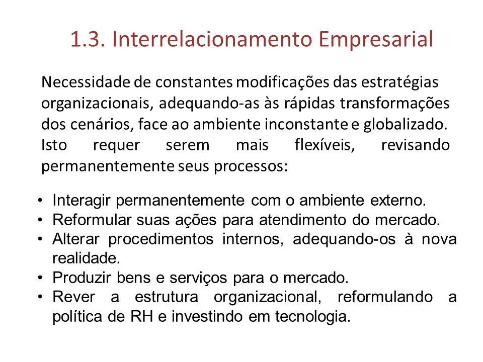 1.3. Interrelacionamento Empresarial Necessidade de constantes modificações das estratégias organizacionais, adequando-as às rápidas transformações do