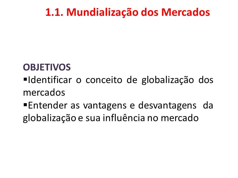 OBJETIVOS Identificar o conceito de globalização dos mercados Entender as vantagens e desvantagens da globalização e sua influência no mercado 1.1. Mu