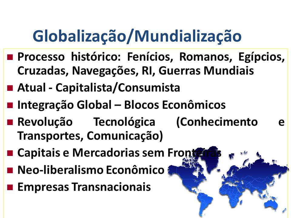 8 Processo histórico: Fenícios, Romanos, Egípcios, Cruzadas, Navegações, RI, Guerras Mundiais Atual - Capitalista/Consumista Integração Global – Bloco