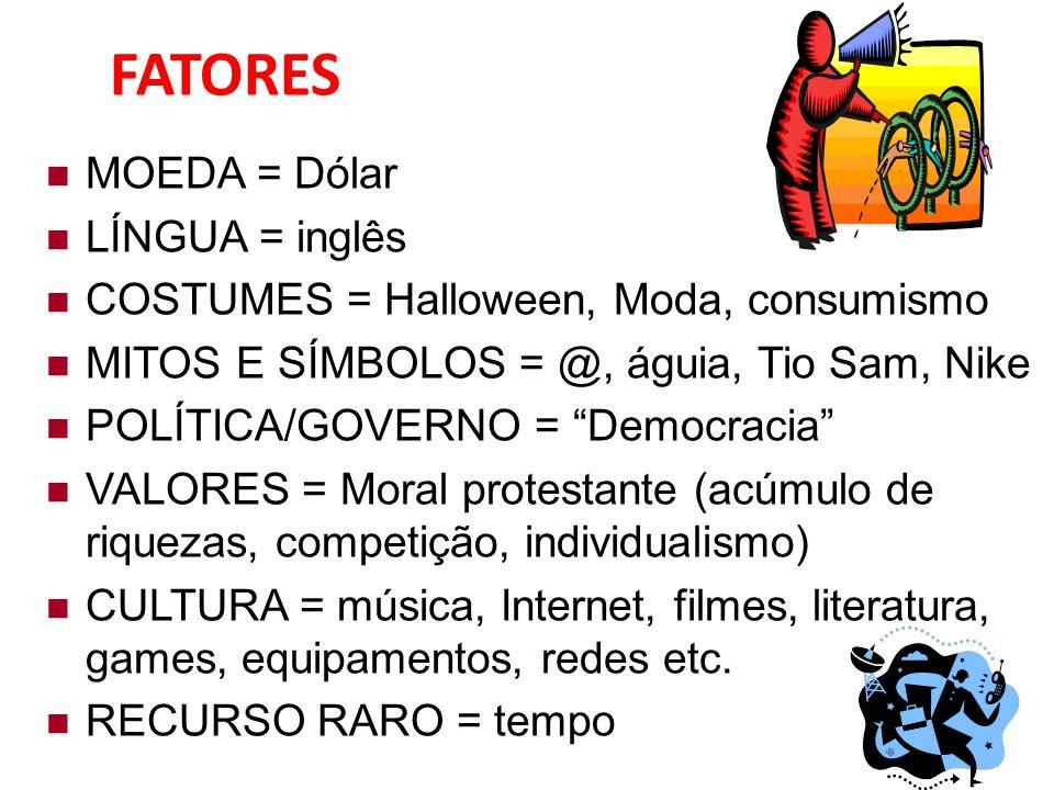 9 FATORES MOEDA = Dólar LÍNGUA = inglês COSTUMES = Halloween, Moda, consumismo MITOS E SÍMBOLOS = @, águia, Tio Sam, Nike POLÍTICA/GOVERNO = Democraci