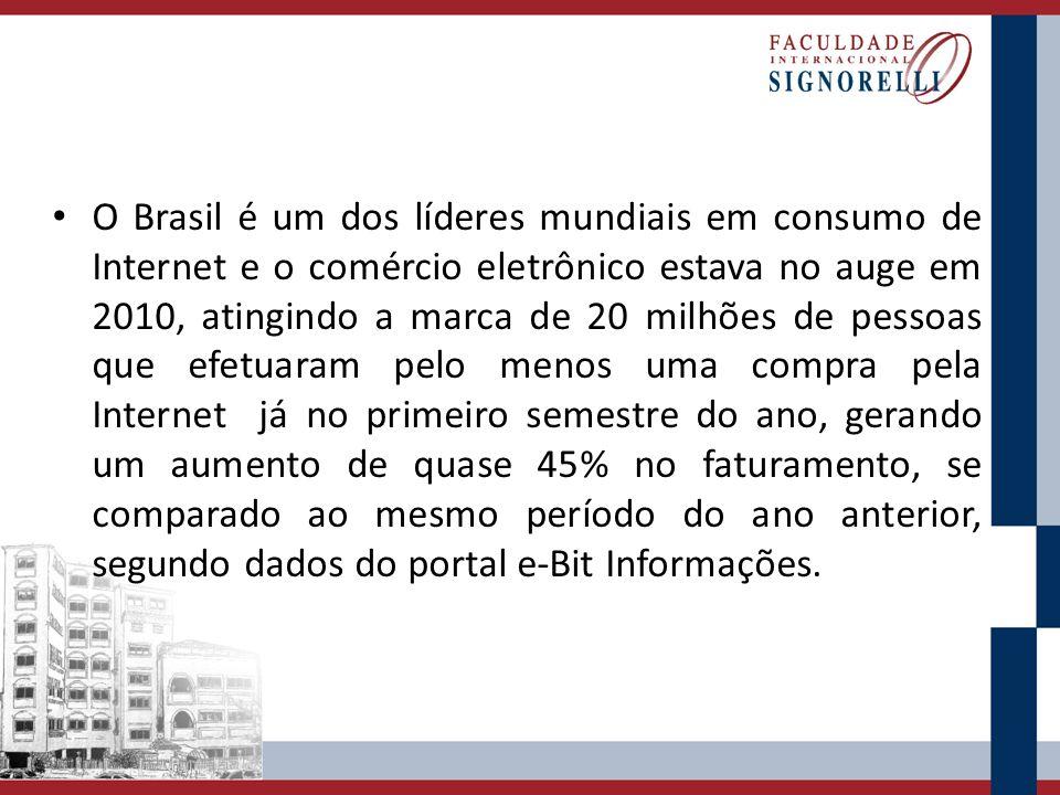 O Brasil é um dos líderes mundiais em consumo de Internet e o comércio eletrônico estava no auge em 2010, atingindo a marca de 20 milhões de pessoas q