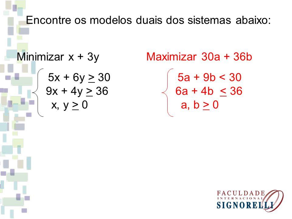 Encontre os modelos duais dos sistemas abaixo: Minimizar x + 3y 5x + 6y > 30 9x + 4y > 36 x, y > 0 Maximizar 30a + 36b 5a + 9b < 30 6a + 4b < 36 a, b > 0