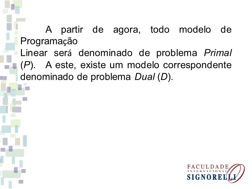 A partir de agora, todo modelo de Programa ç ão Linear ser á denominado de problema Primal (P).