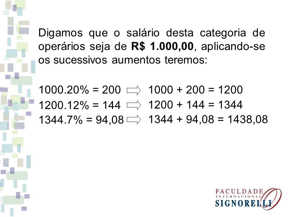 Digamos que o salário desta categoria de operários seja de R$ 1.000,00, aplicando-se os sucessivos aumentos teremos: 1000.20% = 2001000 + 200 = 1200 1