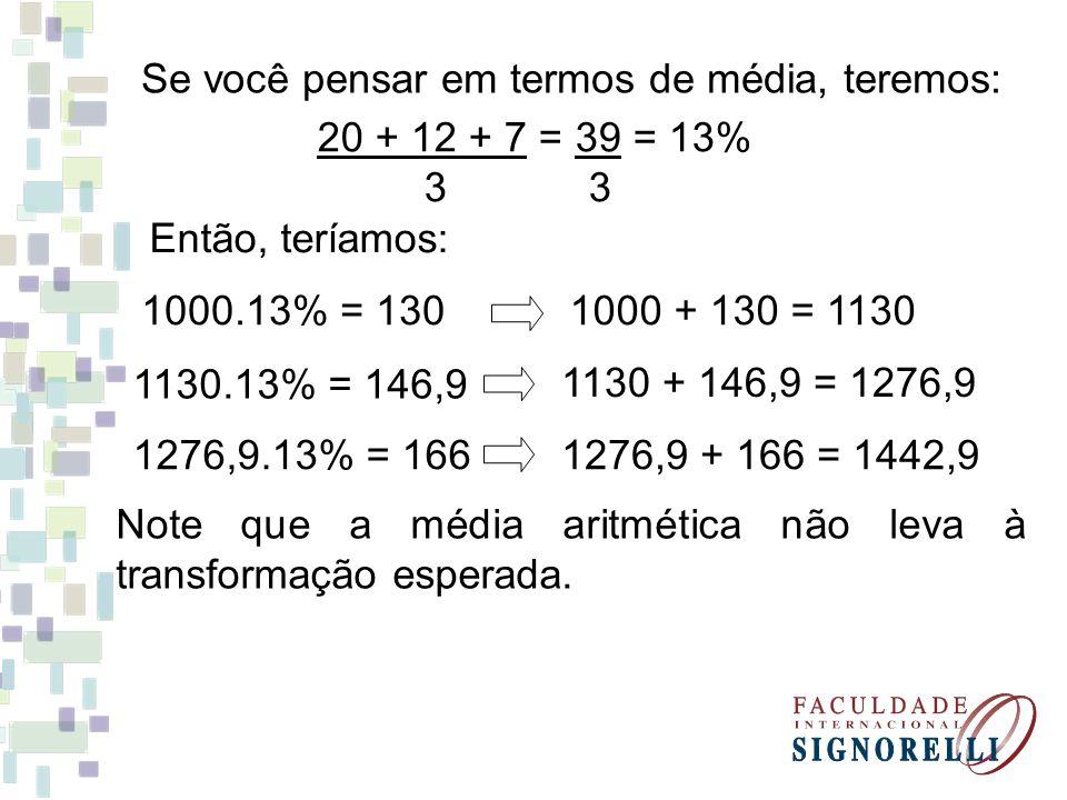 Se você pensar em termos de média, teremos: 20 + 12 + 7 = 39 = 13% 3 Então, teríamos: 1000.13% = 1301000 + 130 = 1130 1130.13% = 146,9 1130 + 146,9 =