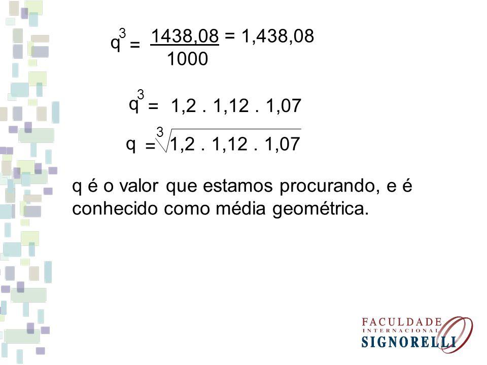 q 3 1438,08 = 1,438,08 1000 = q 3 1,2. 1,12. 1,07 = q = 3 q é o valor que estamos procurando, e é conhecido como média geométrica.