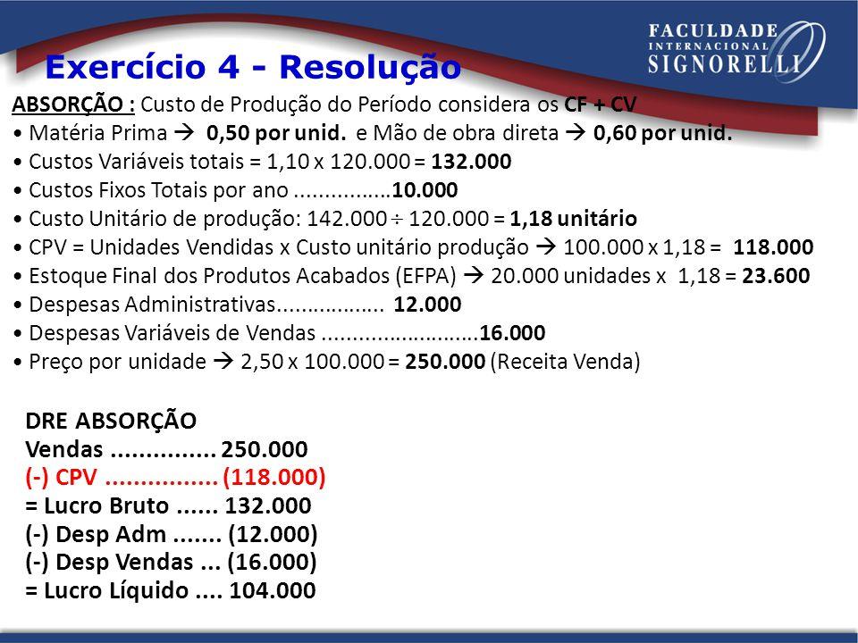 ABSORÇÃO : Custo de Produção do Período considera os CF + CV Matéria Prima 0,50 por unid. e Mão de obra direta 0,60 por unid. Custos Variáveis totais
