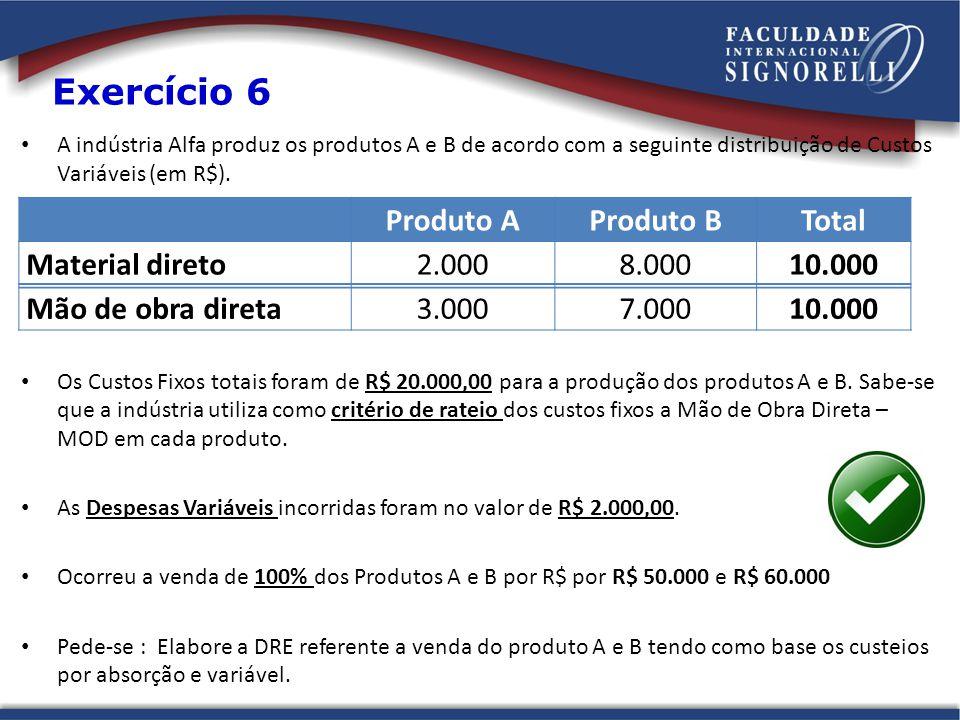 A indústria Alfa produz os produtos A e B de acordo com a seguinte distribuição de Custos Variáveis (em R$). Os Custos Fixos totais foram de R$ 20.000