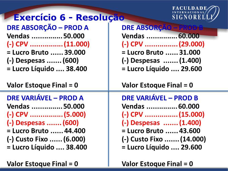 Exercício 6 - Resolução DRE ABSORÇÃO – PROD A Vendas............... 50.000 (-) CPV................ (11.000) = Lucro Bruto...... 39.000 (-) Despesas...