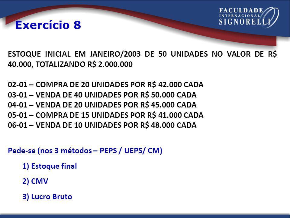 Exercício 8 ESTOQUE INICIAL EM JANEIRO/2003 DE 50 UNIDADES NO VALOR DE R$ 40.000, TOTALIZANDO R$ 2.000.000 02-01 – COMPRA DE 20 UNIDADES POR R$ 42.000