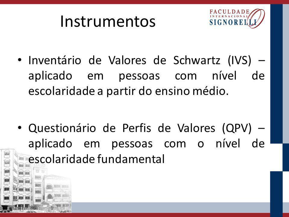 Instrumentos Inventário de Valores de Schwartz (IVS) – aplicado em pessoas com nível de escolaridade a partir do ensino médio. Questionário de Perfis