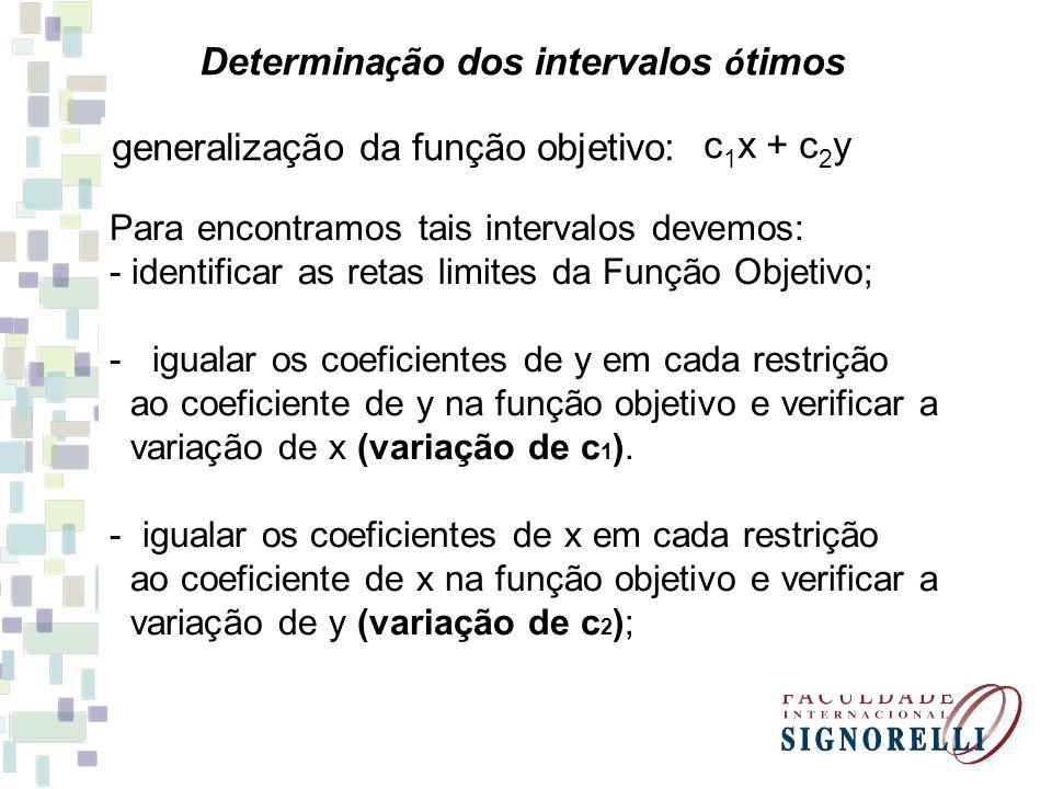 Determina ç ão dos intervalos ó timos generalização da função objetivo: c 1 x + c 2 y Para encontramos tais intervalos devemos: - identificar as retas