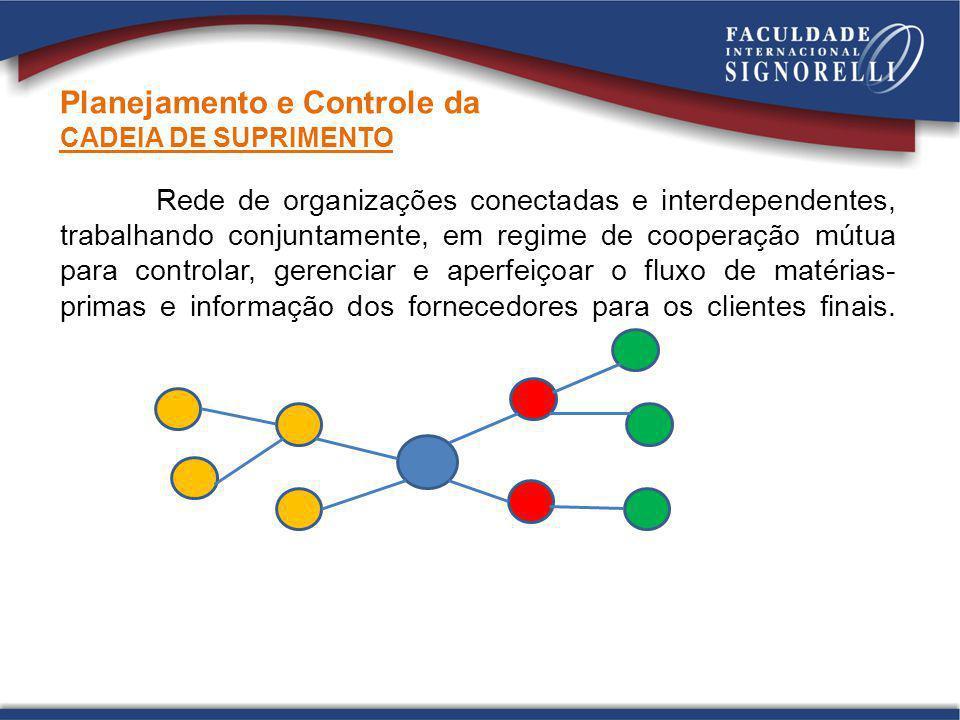 Planejamento e Controle da CADEIA DE SUPRIMENTO Rede de organizações conectadas e interdependentes, trabalhando conjuntamente, em regime de cooperação