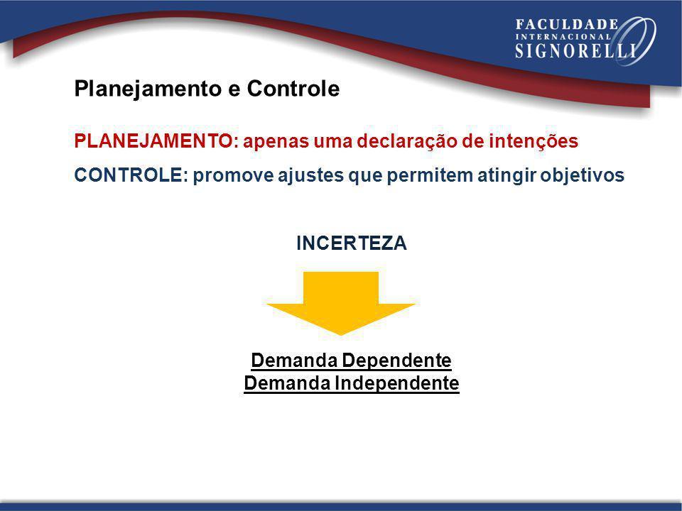 Planejamento e Controle PLANEJAMENTO: apenas uma declaração de intenções CONTROLE: promove ajustes que permitem atingir objetivos INCERTEZA Demanda De