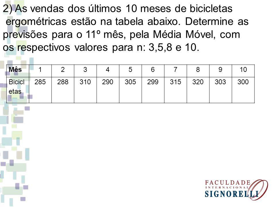 2) As vendas dos últimos 10 meses de bicicletas ergométricas estão na tabela abaixo. Determine as previsões para o 11º mês, pela Média Móvel, com os r