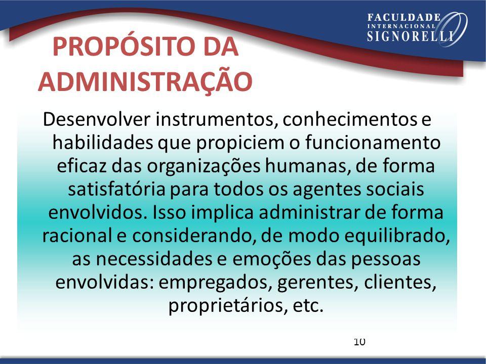 10 PROPÓSITO DA ADMINISTRAÇÃO Desenvolver instrumentos, conhecimentos e habilidades que propiciem o funcionamento eficaz das organizações humanas, de
