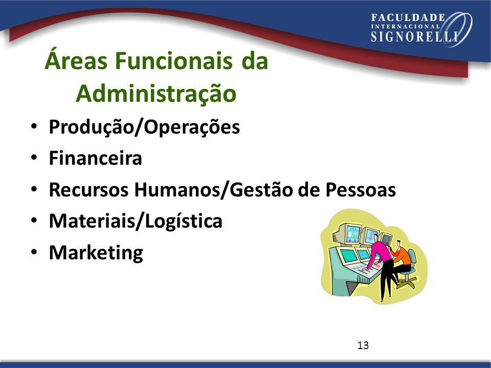 13 Áreas Funcionais da Administração Produção/Operações Financeira Recursos Humanos/Gestão de Pessoas Materiais/Logística Marketing