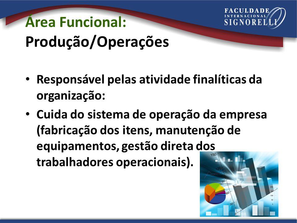 14 Área Funcional: Produção/Operações Responsável pelas atividade finalíticas da organização: Cuida do sistema de operação da empresa (fabricação dos