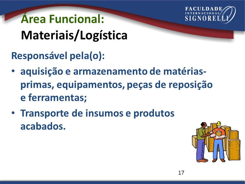 17 Área Funcional: Materiais/Logística Responsável pela(o): aquisição e armazenamento de matérias- primas, equipamentos, peças de reposição e ferramen