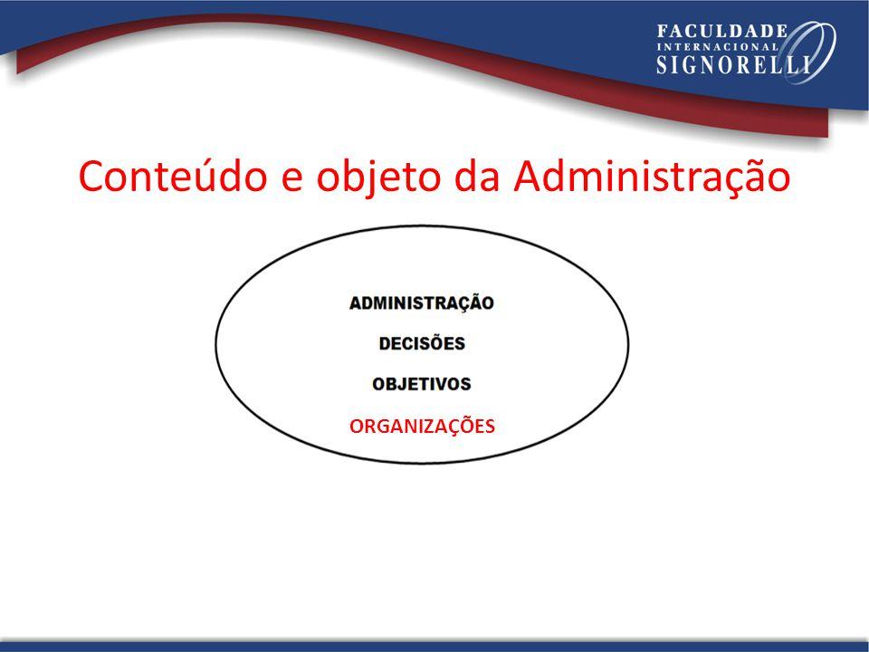 Conteúdo e objeto da Administração ORGANIZAÇÕES