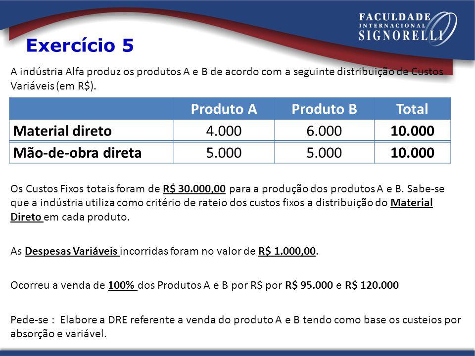 A indústria Alfa produz os produtos A e B de acordo com a seguinte distribuição de Custos Variáveis (em R$). Os Custos Fixos totais foram de R$ 30.000