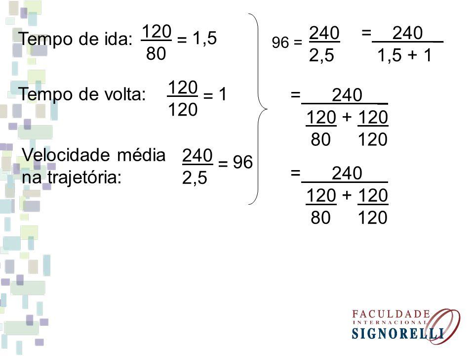 Tempo de ida: 120 80 = 1,5 Tempo de volta: 120 = 1 240 2,5 = 96 Velocidade média na trajetória: 96 = 240 2,5 = 240 _ 1,5 + 1 = 240 _ 120 + 120 80 120
