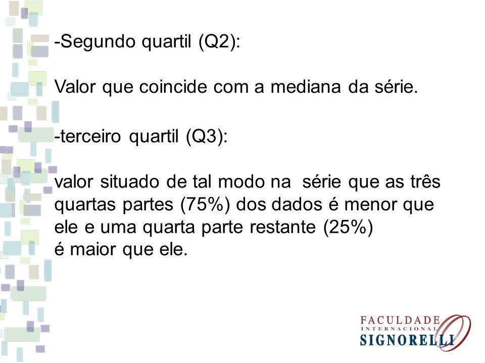 -Segundo quartil (Q2): Valor que coincide com a mediana da série. -terceiro quartil (Q3): valor situado de tal modo na série que as três quartas parte