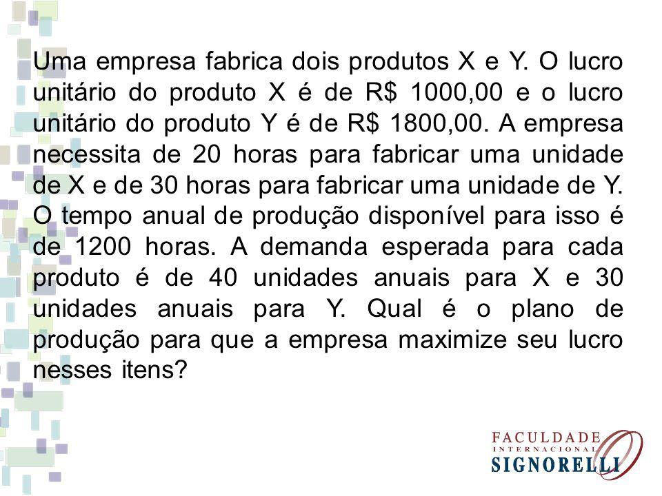 Uma empresa fabrica dois produtos X e Y. O lucro unitário do produto X é de R$ 1000,00 e o lucro unitário do produto Y é de R$ 1800,00. A empresa nece