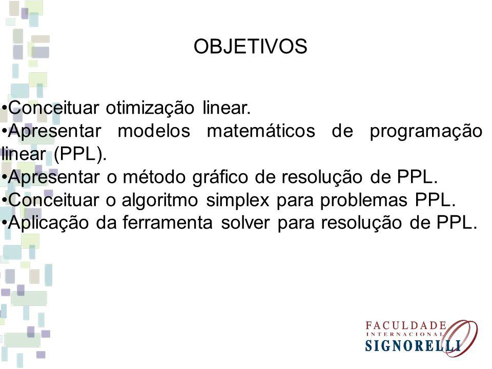 Conceituar otimização linear. Apresentar modelos matemáticos de programação linear (PPL). Apresentar o método gráfico de resolução de PPL. Conceituar