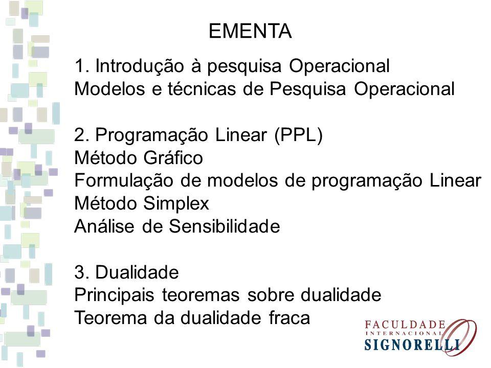 1. Introdução à pesquisa Operacional Modelos e técnicas de Pesquisa Operacional 2. Programação Linear (PPL) Método Gráfico Formulação de modelos de pr