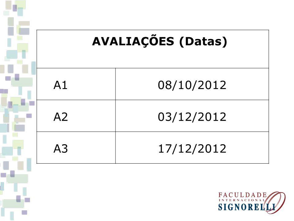 AVALIAÇÕES (Datas) A108/10/2012 A203/12/2012 A317/12/2012