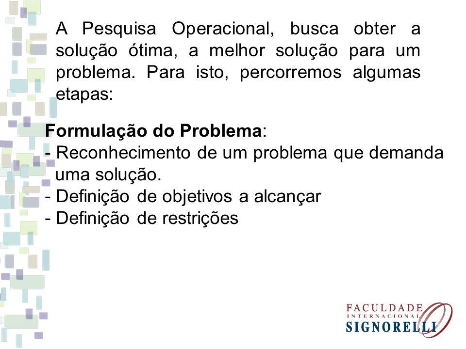 Formulação do Problema: - Reconhecimento de um problema que demanda uma solução. - Definição de objetivos a alcançar - Definição de restrições A Pesqu