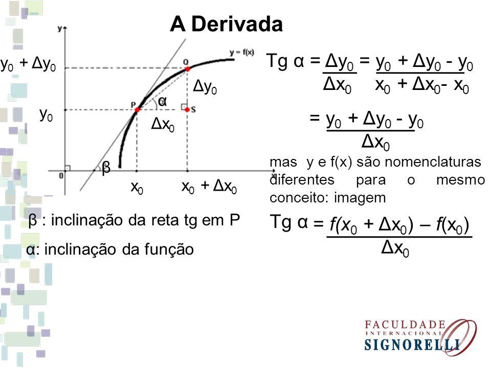 y 0 + Δy 0 y0y0 x 0 + Δx 0 x0x0 Δy 0 Δx 0 α β β : inclinação da reta tg em P α: inclinação da função Tg α = Δy 0 Δx 0 = y 0 + Δy 0 - y 0 x 0 + Δx 0 -