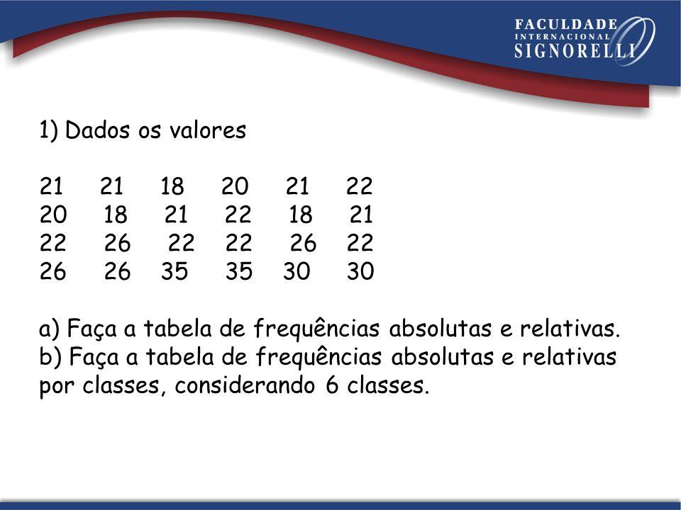 1)Dados os valores 21 21 18 20 21 22 20 18 21 22 18 21 22 26 22 26 26 35 35 30 30 a) Faça a tabela de frequências absolutas e relativas. b) Faça a tab
