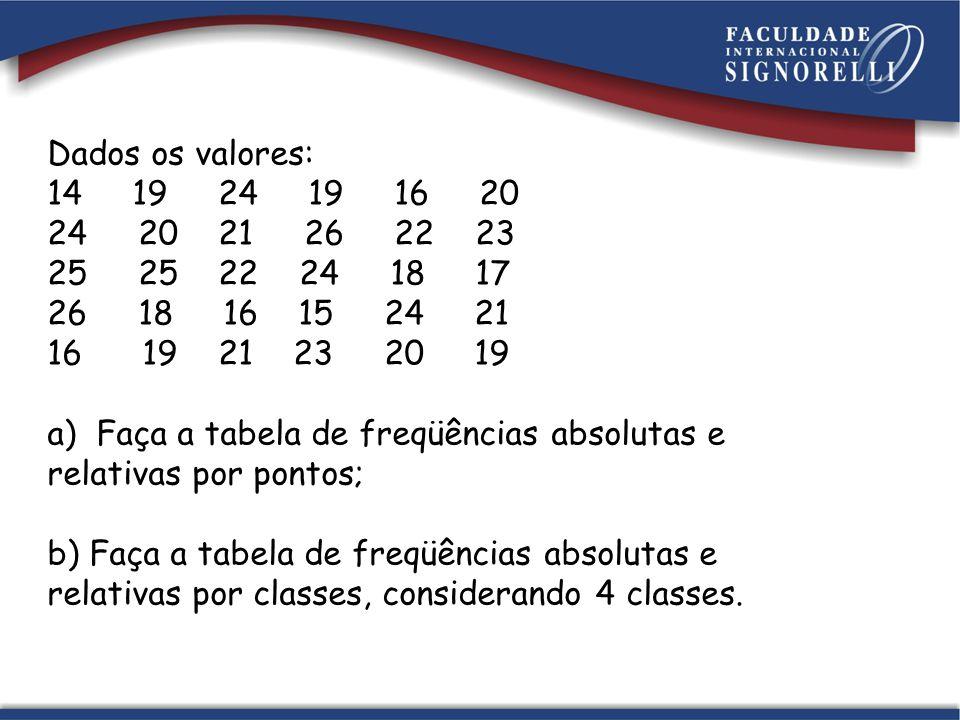 Dados os valores: 14 19 24 19 16 20 24 20 21 26 22 23 25 25 22 24 18 17 26 18 16 15 24 21 16 19 21 23 20 19 a) Faça a tabela de freqüências absolutas