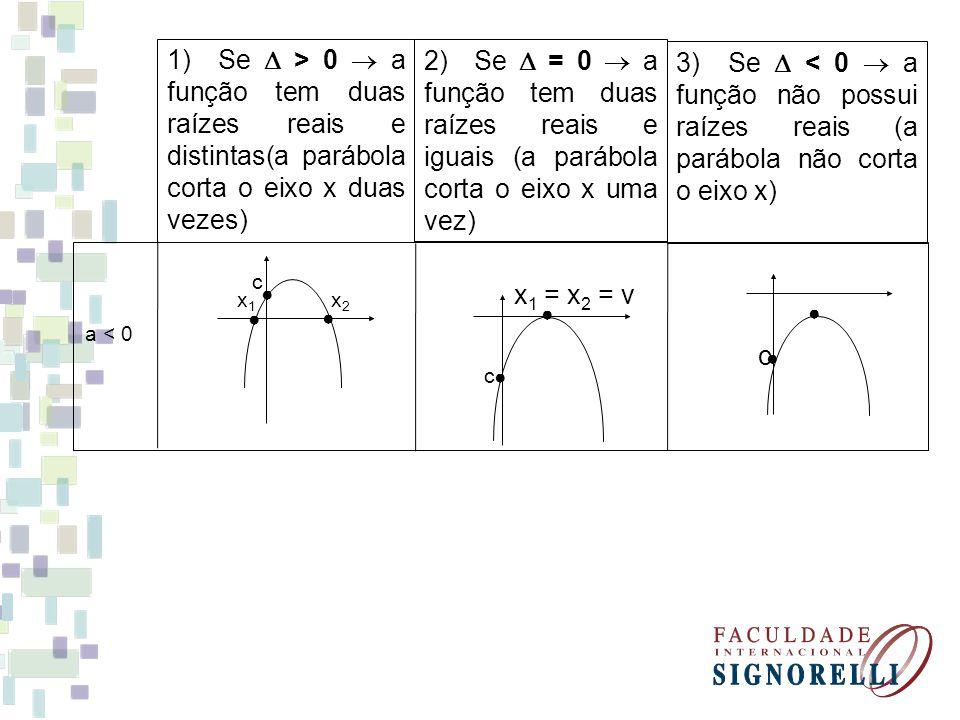1) Se > 0 a função tem duas raízes reais e distintas(a parábola corta o eixo x duas vezes) 2) Se = 0 a função tem duas raízes reais e iguais (a parábo
