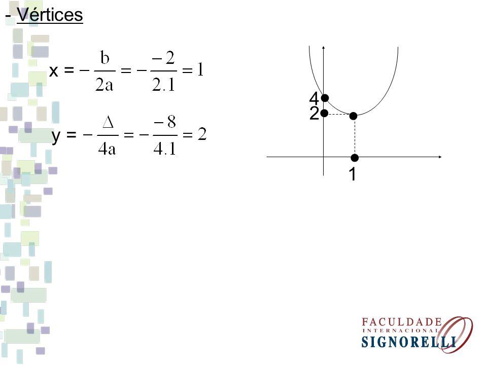 Construa o gráfico das funções: a) y = x 2 – 6x + 8 b) y = - x 2 + 7x – 12 c) y = x 2 – 6x + 9 d) y = - x 2 + 3x – 5 e) y = x 2 + 6x – 18