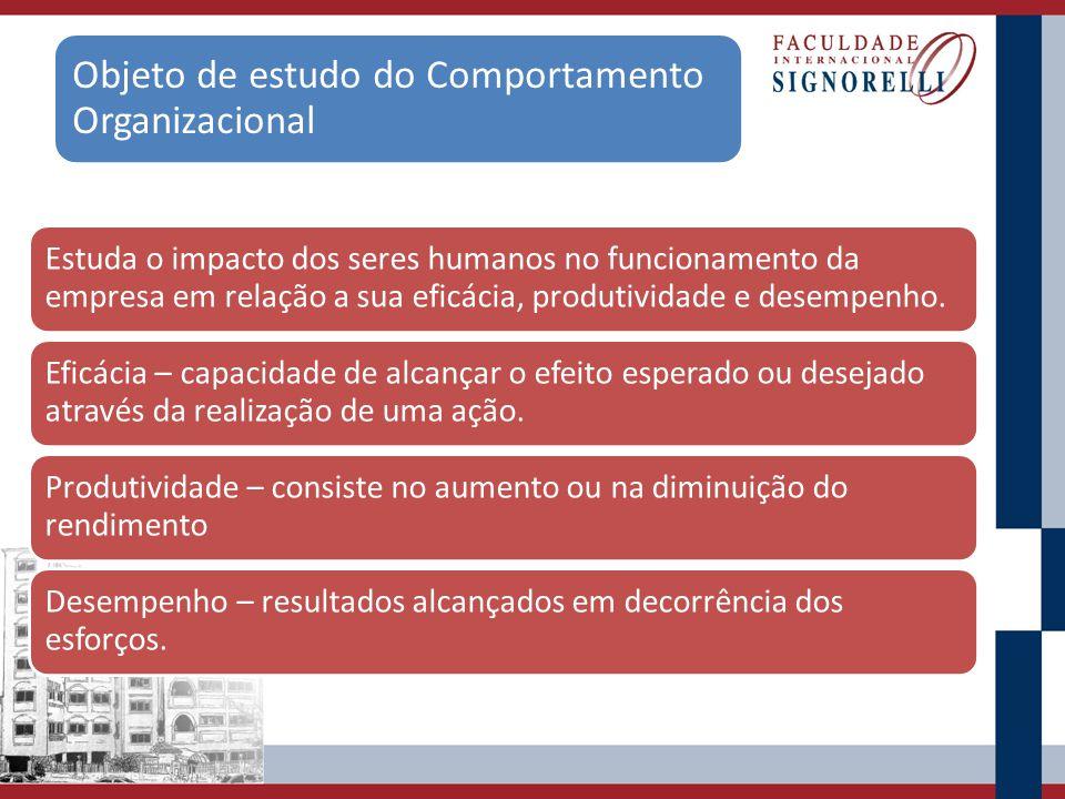 Objeto de estudo do Comportamento Organizacional Estuda o impacto dos seres humanos no funcionamento da empresa em relação a sua eficácia, produtividade e desempenho.