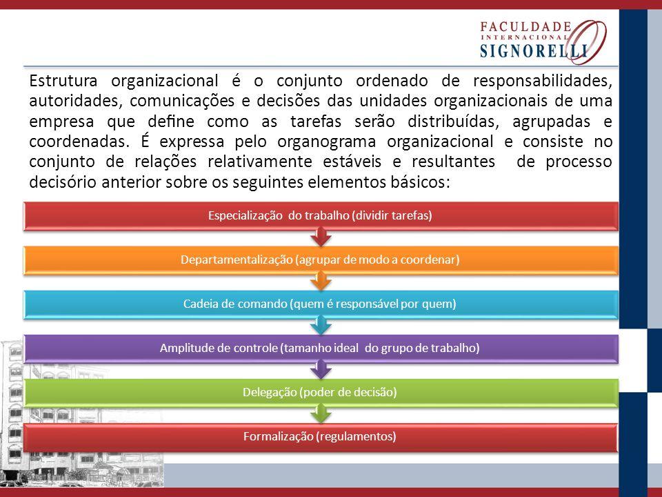 Estrutura organizacional é o conjunto ordenado de responsabilidades, autoridades, comunicações e decisões das unidades organizacionais de uma empresa que dene como as tarefas serão distribuídas, agrupadas e coordenadas.